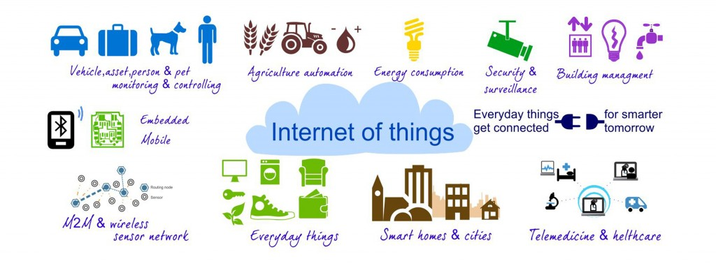 internet-of-things-1024x381